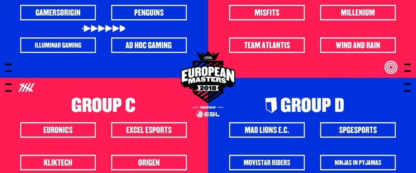 Movistar Riders se enfrentará a Mad Lions en la gran final de SLO