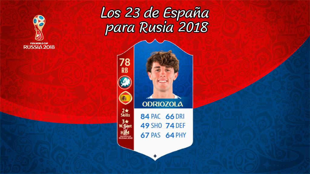 Álvaro Odriozola - Real Sociedad