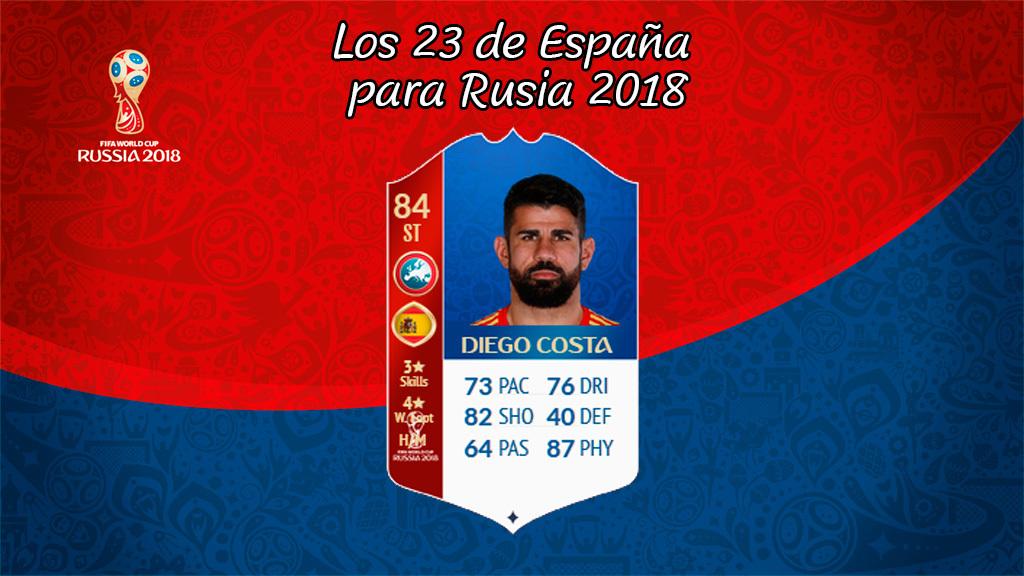 Diego Costa- Atlético de Madrid