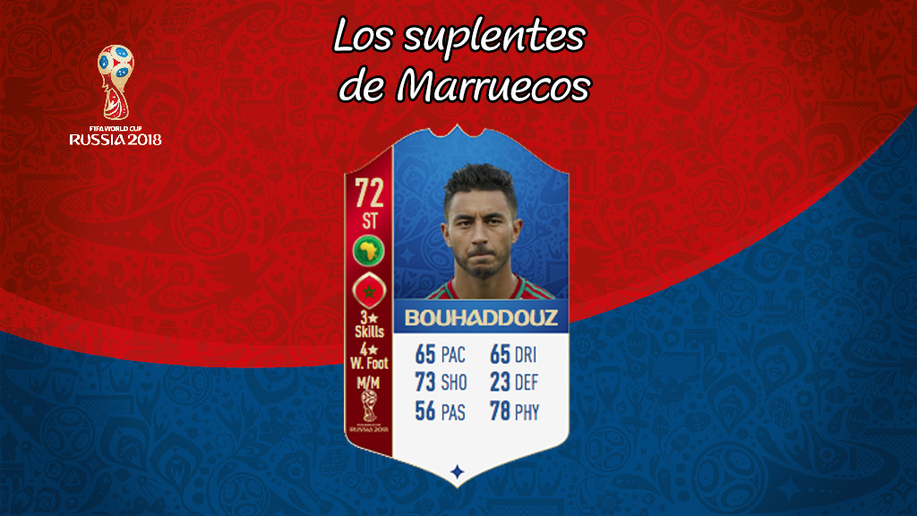 Bouhadouz