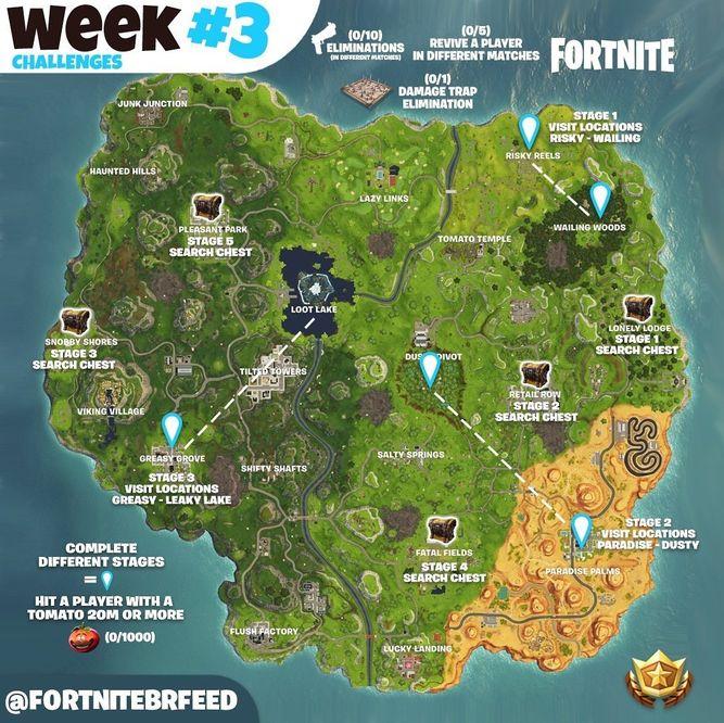 Todos Los Desafíos De La Semana 3 De La Temporada 6 De Fortnite