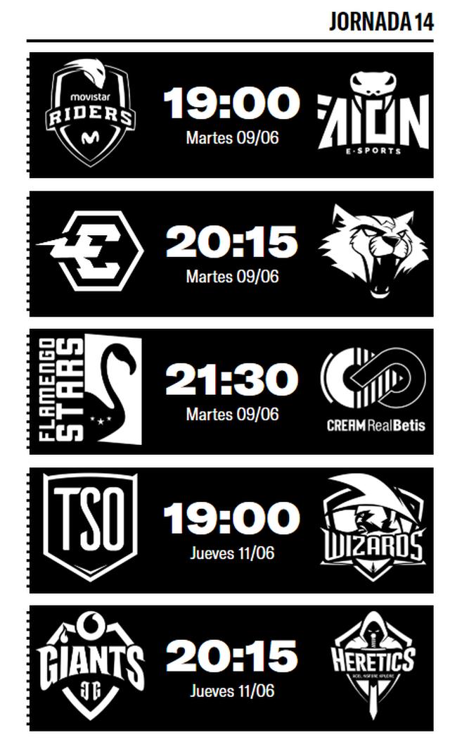 Próxima jornada de los Nacionales de España